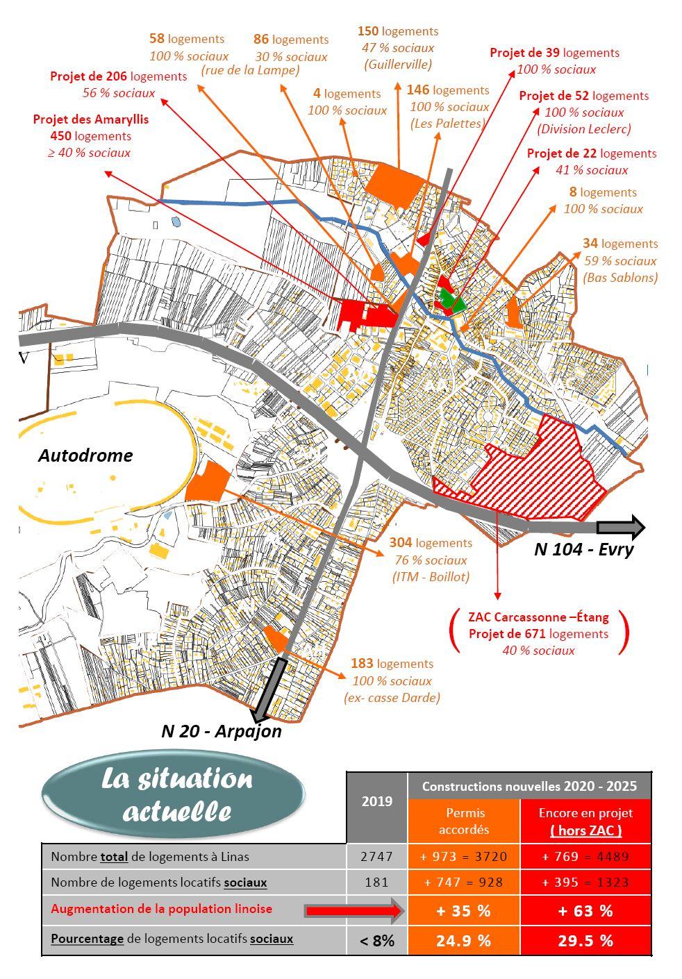 Urbanisme - carte Linas